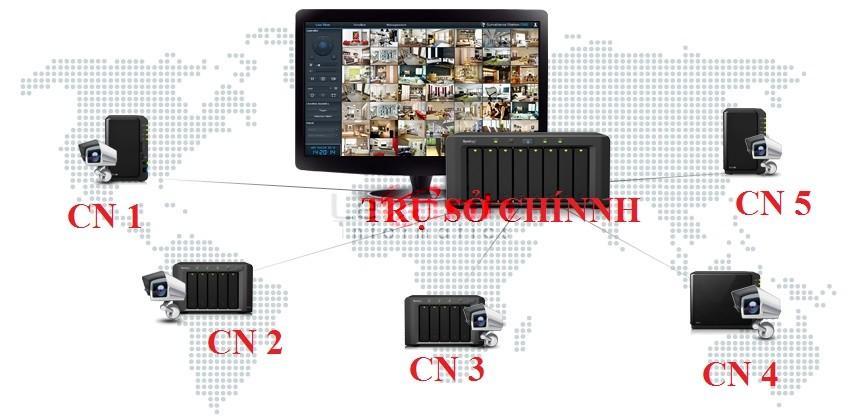 giải pháp camera nhiều chi nhánh