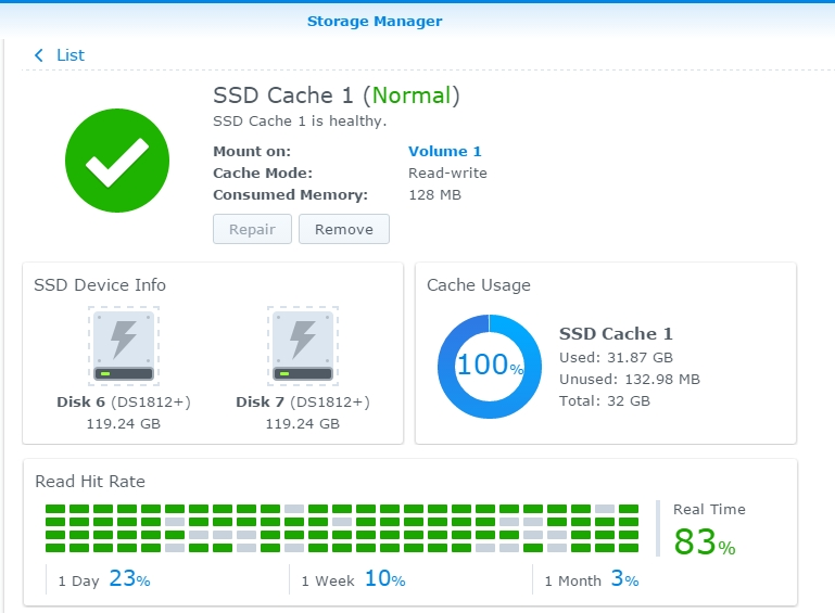 NAS Synology SSD cache
